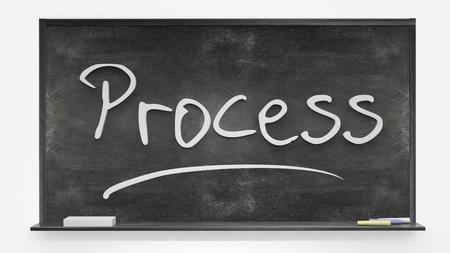 written: Process written on blackboard