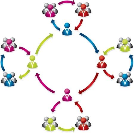 Sociaal netwerk business team interactie