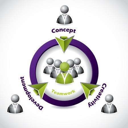 Réseaux sociaux icône du design montrant idée le travail d'équipe Vecteurs