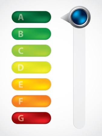 energy bar: Energy class display with adjustable blue button