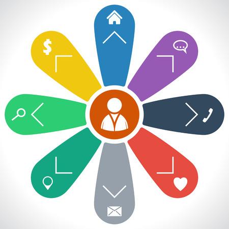 inforgaphic: Peoples various interest area shown on inforgaphic design