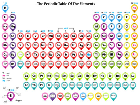 actinides: Detailed periodic table of elements with cool color pointer shapes