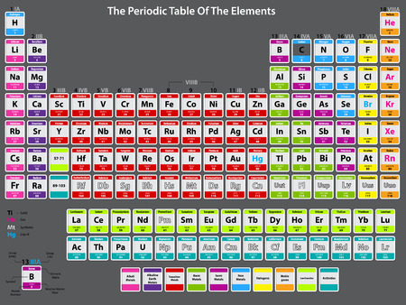 Periodic table of elements detailed with atom data Vector