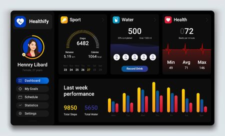Dark Mode dashboard user admin panel template of health manager show with sports steps, water drink, heartbeat with last week performance. User can manage schedule, goal, and statistic in admin panel Ilustração