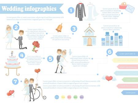Infografía de la boda, incluyendo elementos de diseño de la plantilla