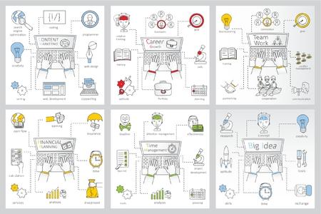 Satz Geschäftsprozesskarten: Inhaltsmarketing