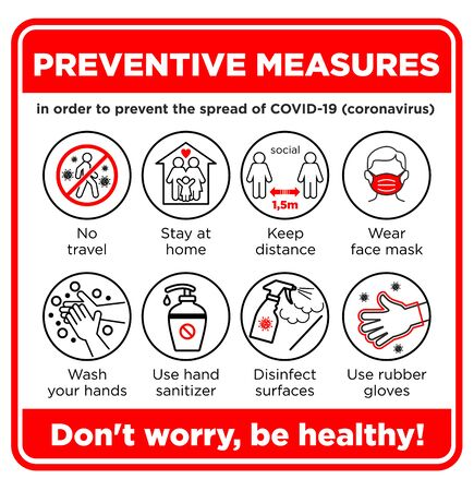 Preventive measures against coronavirus line icons set. Design elements distance, wash disinfect hands, wear face mask and gloves,  stay home with editable Stroke.
