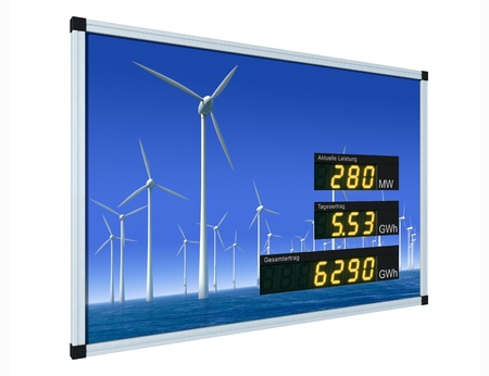 megawatt: Wind power display - german