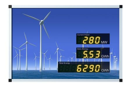 energia eolica: La energ�a e�lica pantalla - Ingl�s Foto de archivo