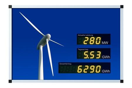 water turbine: Wind power display - german