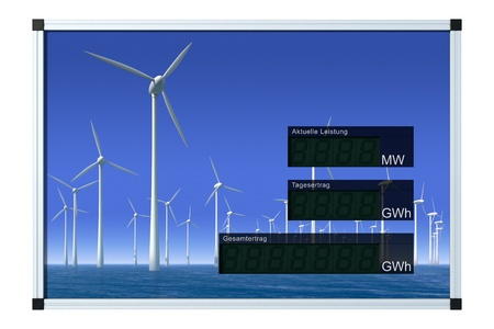 Wind power display - german - LCD-digits without values, easily editable with clipping path Stock Photo