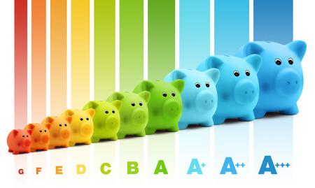 Energieklasse efficiëntie schaal besparingen van kleurrijke spaarpot Stockfoto - 34698150