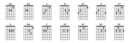 Guitar chords icon set. Guitar lesson vector illustration isolated on white. Basic chords am, em, c, d, g, g7, c7, a, a7, dm, e, e7, d7, b7 collection. Tabulation.