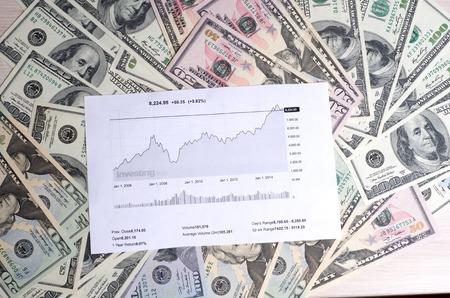 ganancias: ganancias de cotización en la bolsa de valores.