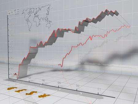 bullish: Grafico finanziario rialzista.