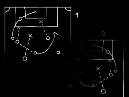 game plan on blackboard  made in 3d software