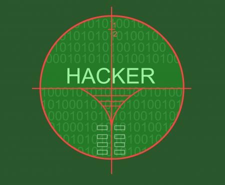 cyberwarfare: Hacker target madde in 2d software