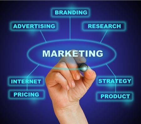"""fondo degradado: marcado """"marketing"""" en azul en el fondo de la pendiente hecha en software 2d empresaria"""