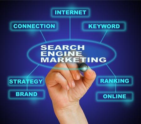 fondo degradado: escribir la palabra marketing en buscadores con el marcador en el fondo del gradiente hecho en software 2d