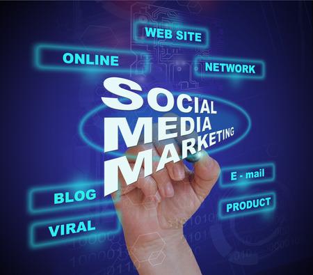 fondo degradado: escribir la palabra Social Media Marketing con el marcador en el fondo del gradiente hecho en software 2d