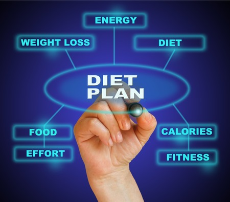 writing  words DIET  PLAN marketing on gradient background made in 2d software photo