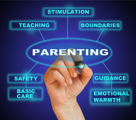 writing  words PARENTING marketing on gradient background made in 2d software