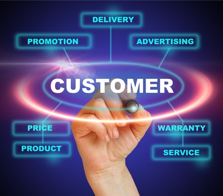 gerente: marketing concept of customer approach  made in 2d software