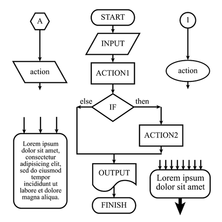 interruption: Example Flowcharts for structured software to solve this problem. Infographics. Vector.