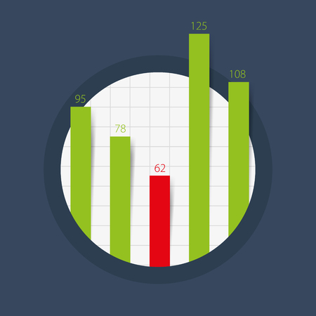 Illustrated coulumn graph in red and green. Great as graph or mesurement for your statistics. Vector graphic elements.