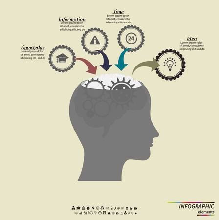 Infographic template . Design concept for presentation. Human head with gears. Head thinking.