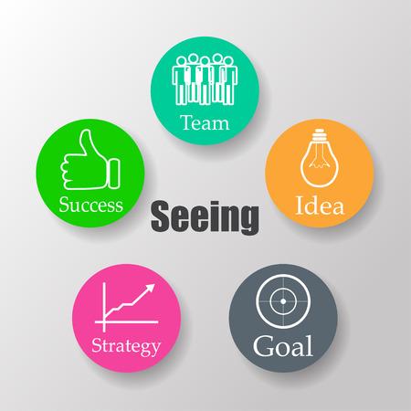purpose: Diagram schema Buchan, team, idea, purpose, strategy, success