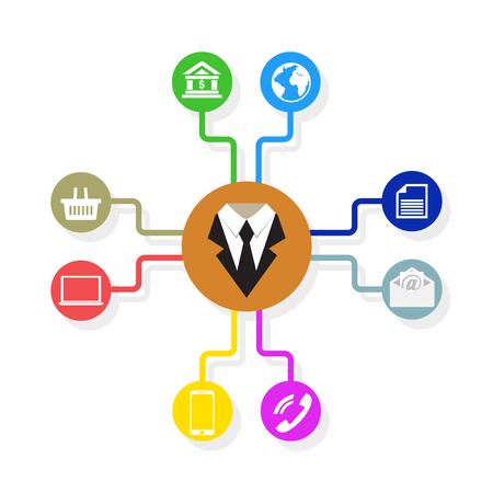 channel: Business icons flat vector illustration  Communication Illustration