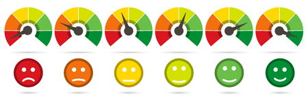 Scale from red to green with arrow and scale of emotions