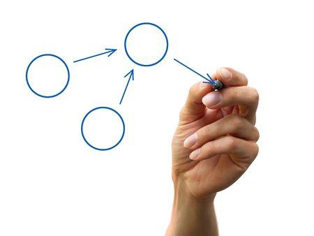 diagrama de procesos: una mano humana que dibujar un diagrama de proceso