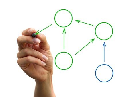 dataflow: a human hand drawing a process diagram