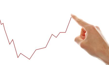 dann: Hand Tracing zuerst eine fallende Kurve dann Erholung und Wachstum
