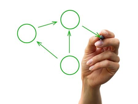 dataflow: una mano humana dibujando un diagrama de proceso