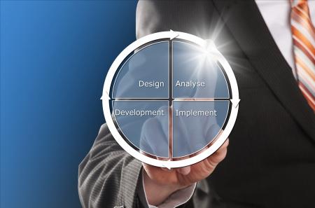 사업가는 새로운 제품을 개발하는 전략을 설정