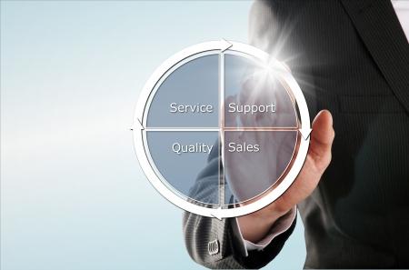 satisfaction client: d'affaires �tablit sa strat�gie marketing visant � augmenter la satisfaction de la client�le