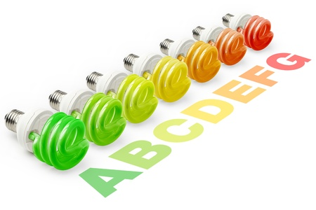 categories: set of helical lamps with colors of the energy efficiency categories