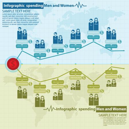dolar: Infographic spending Men and Women