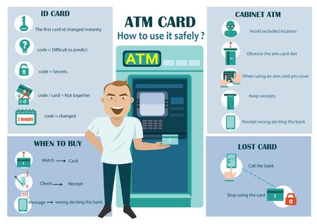 데이터 도용 방지 방법 ATM 카드 Infographic.