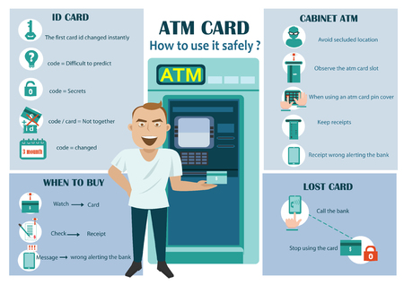 How to prevent Data theft ATM card Infographic.