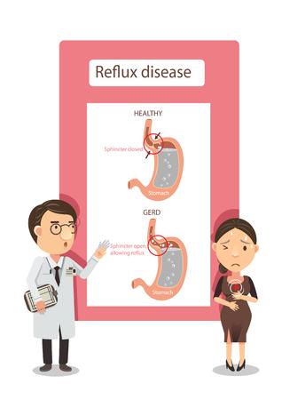 Dokter uitgelegd aan vrouwen met brandend maagzuur. Diagram met maagreflux. Infographic vectorillustratie.