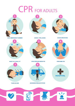 Steps of cpr for adult in cartoon version. Vector illustration. Vettoriali