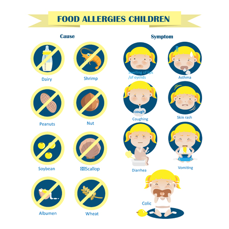 Food allergies in childrens food Circle Info graphics, vector illustration.
