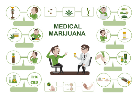 Benefits of marijuana Infographic, vector illustration.