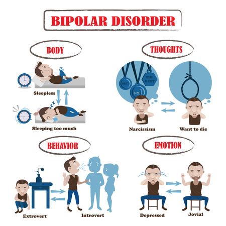 Bipolar Symptoms Sick man Info Graphic.vector illustration
