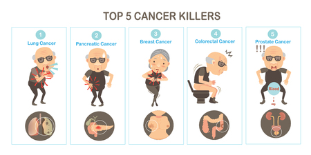 Top 5 cancers killers And organ cancers.vector illustrations Çizim