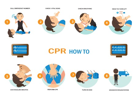 Cpr how to, demo on white background, vector illustration.